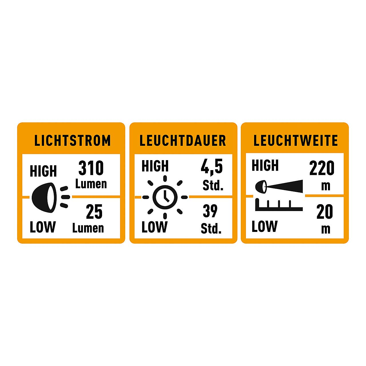 LED-Taschenlampe COMPETITION
