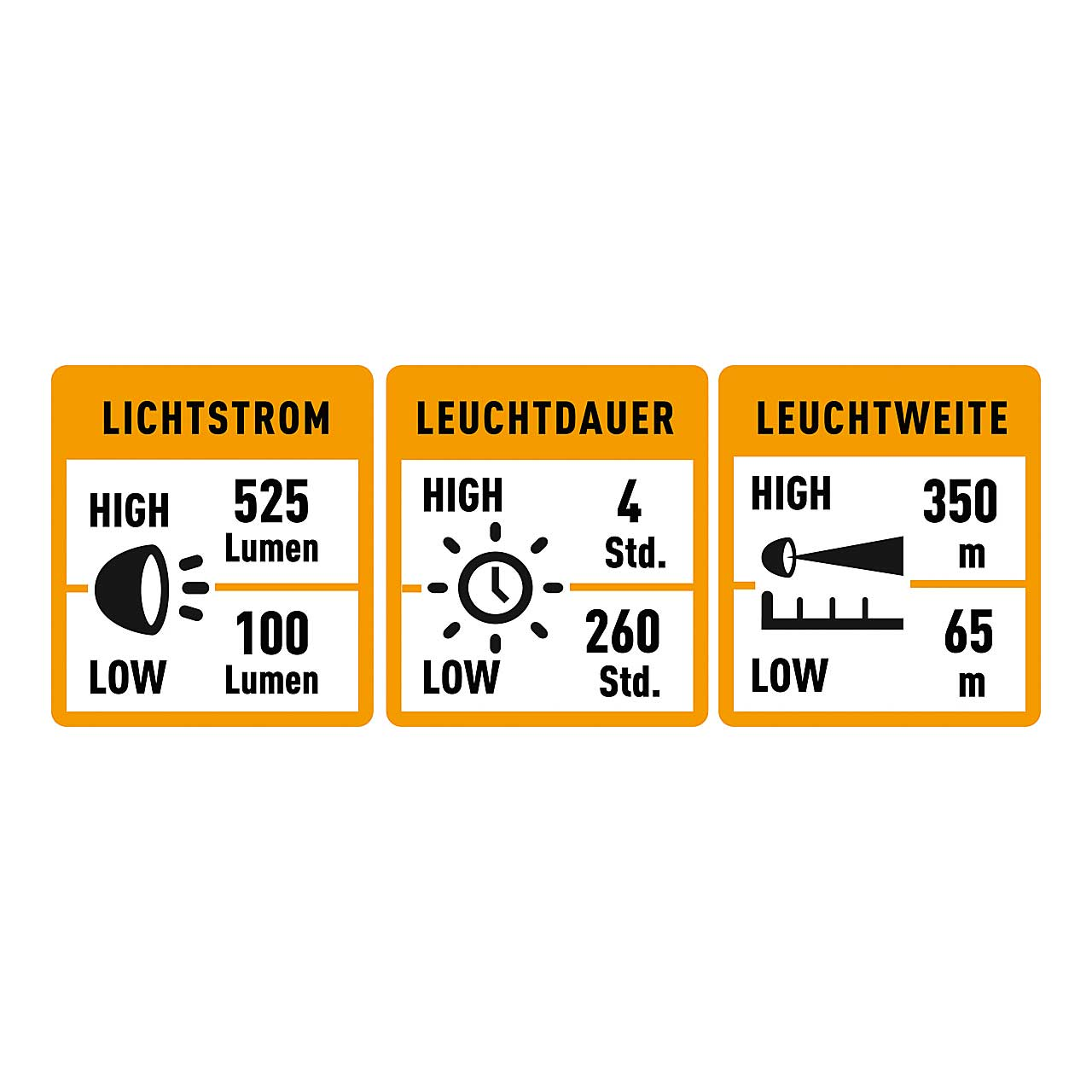 LED-Taschenlampe COMPETITION 3C